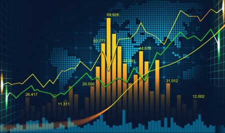 Let's examine the benefits of Forex Trading;